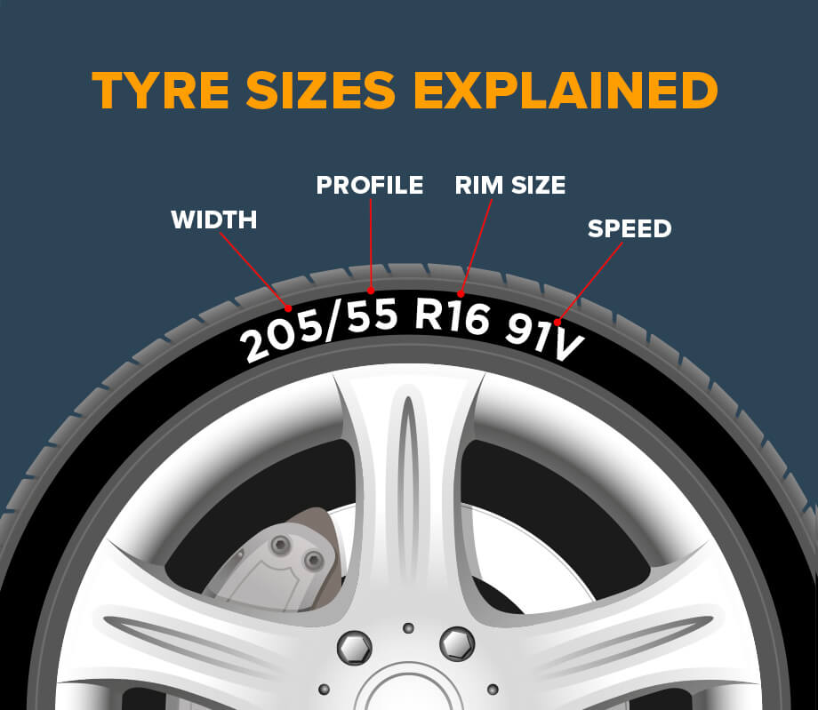 Tyre size explanation